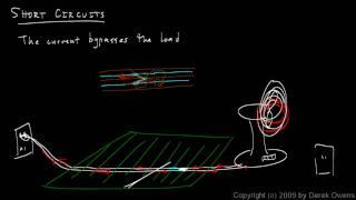 Physics 12.5.4a - Short Circuits