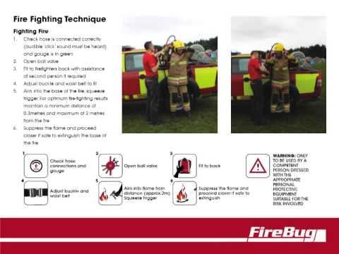 FireBug BacPac Model: FB33 User Manual video