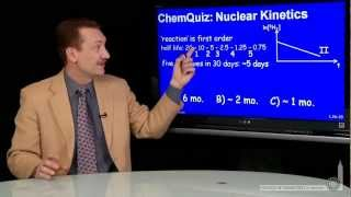 Nuclear Kinetics  (Quiz)