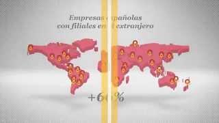 La internacionalización de la economía y de las empresas españolas en 2033