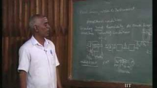 Lecture - 5 Principles Of Mechanical Measurements