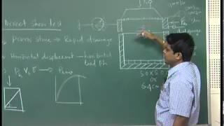 Mod-01 Lec-06 Lecture-06.Geotechnical Measurements&Explorations