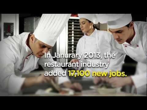 Restaurant Industry Update February 2013