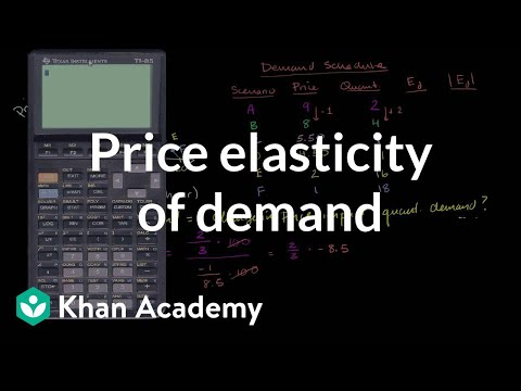 difference between price elastic and price inelastic