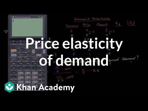 Microeconomics: Elasticity