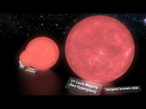 VY Canis Major - The biggest stars known in the Universe.