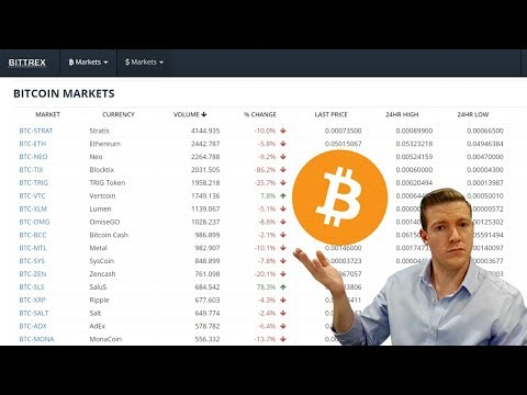 Bitcoin vs Altcoins Prior to the B2X Fork... What's the better move? video