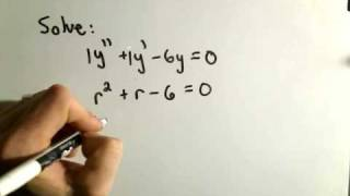 Homogeneous Second Order Linear Differential Equations