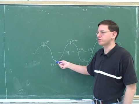 oscillation - Physics: Waves and oscillations. Period, frequency, angular frequency, wavelength, amplitude. Simple harmonic motion; springs; conservation of energy. This i...
