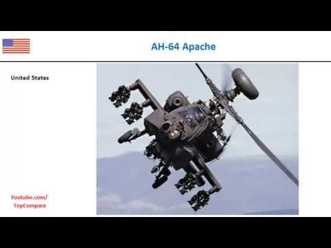 A129 Mangusta versus AH-64 Apache,...