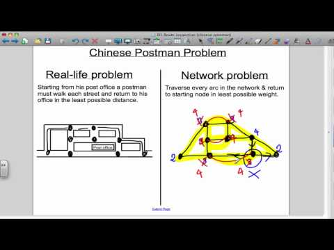 Chinese Postman problem / Route Inspection Problem