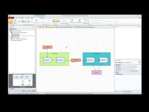 Konzeptdiagramm im Innovator 11 R5 Teil 3