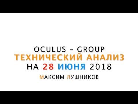 Технический анализ рынка Форекс на 28.06.2018 от Максима Лушникова - DomaVideo.Ru