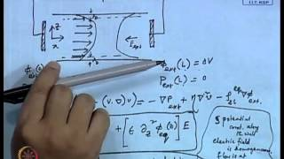 Mod-22 Lec-22 Electro Osmosis (contd.)