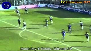 Hernan Crespos 153 Serie-A-Tore