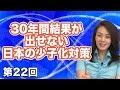 30年間結果が出せない日本の少子化対策 【CGS河添恵子・杉田水脈 女子のインテリジェンス】第22回