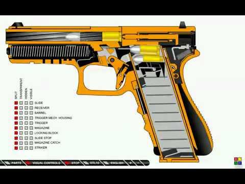 Pistola Glock .380 Funcionamento - www.casabarros.com.br