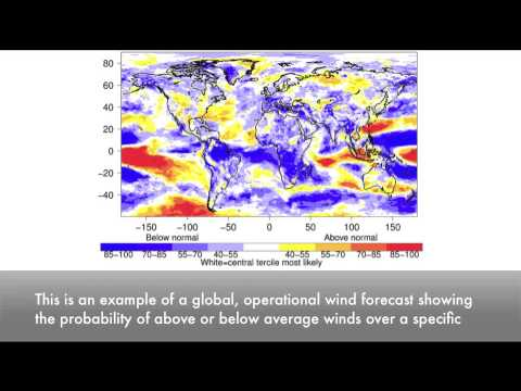 Climate Forecasting for Renewable Energy: CLIM-RUN FP7 project