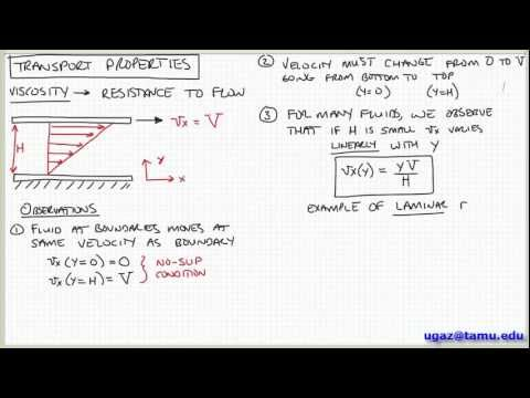 fluid mechanics - Introduction to the concept of fluid viscosity and its definition in terms of the relationship between shear stress and deformation. This video is part of a ...