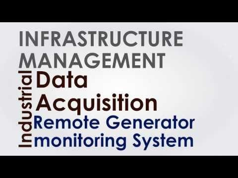 Itriangle Infotech Pvt. Ltd., Bengaluru