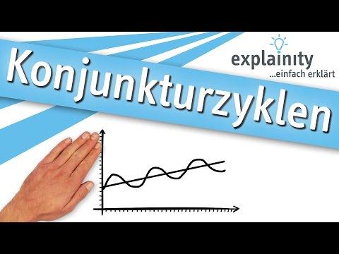 Konjunkturzyklen einfach erklärt
