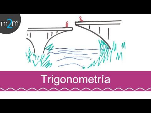 Konzept der Trigonometrie