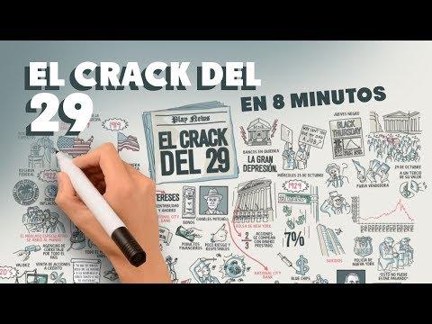El crack del 29 y la Gran Depresión