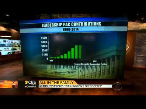 Congressional PAC dollars used to employ family members