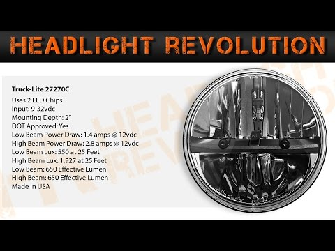 Truck-Lite 27270C Demo and Review (7 Inch Round LED Headlights Shootout 7 of 12)