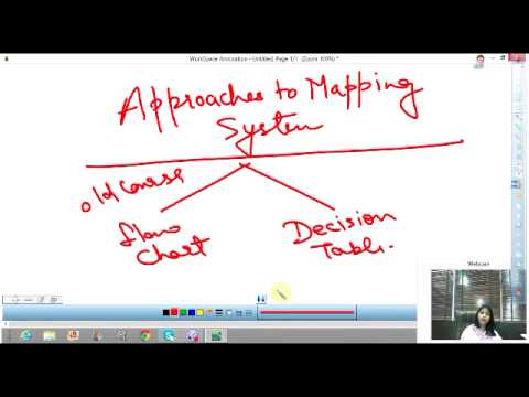 Business Process Management and IT » Lecture 6 » Video