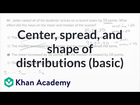 Center Spread And Shape Of Distributions Basic Example Video