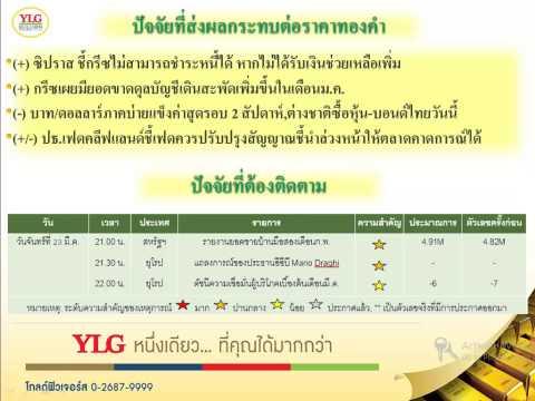 YLG NightUpdate 23-03-15