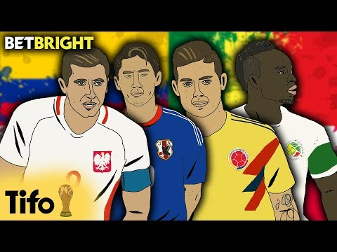 FIFA World Cup 2018™: 'Group H' Tactical Preview