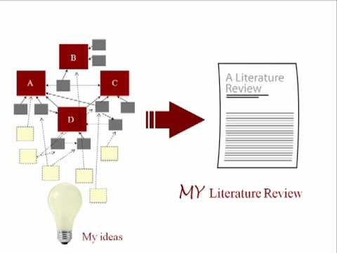 Organizing Your Social Sciences Research Paper: The Literature Review