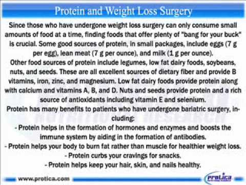 2027 Protein and Weight Loss Surgery