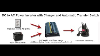 This video explains what inverter chargers are and how they work. Also explains wiring setups and trouble shooting. If you have more questions visit the links below. http://www.powerinverters.com/http://www.powerinverters.com/page/frequently-asked-questionshttp://www.powerinverters.com/c/12v-dc-to-110v-ac-auto-transfer-switch-charger