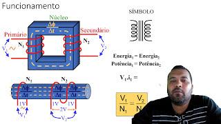 CORREÇÃO DA PROVA UERJ 2018 - Todas as questões de física resolvidas - Força Eletromotriz Induzida – Transformadores...