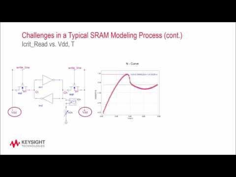 Static Random Access Memory (SRAM) Cell Modeling in MBP 2017