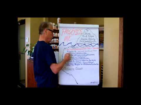 How to Fight for Your Health with Dr. Greg Fors – Pain and Brain Healing Center 55449