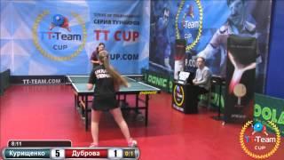 Курищенко М. vs Дуброва А.