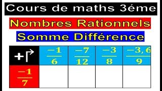 Maths 3ème - Les nombres rationnels Addition et Soustraction Exercice 24
