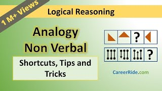 Crack the logical reasoning section of Placement Test or Job Interview at any company with shortcuts & tricks on Non Verbal Analogy . Extremely helpful for the preparation of entrance exams like MBA, Banking – IBPS, SBI, UPSC, SSC, Railways etc.