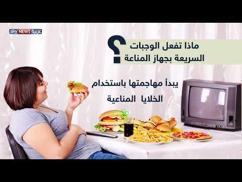 العرب اليوم - شاهد: دراسة تحذّر من الوجبات الدسمة والسريعة