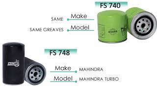 Automotive filters manufactures in India