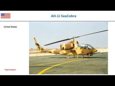 AH-1J SeaCobra compared to HAL...