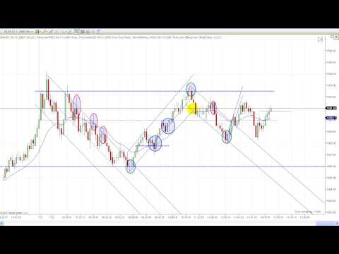 Learn To Day Trade Wtih Price Action 7-22-13