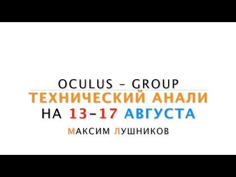 Технический обзор рынка Форекс на неделю: 13 - 17 Августа 2018 - DomaVideo.Ru
