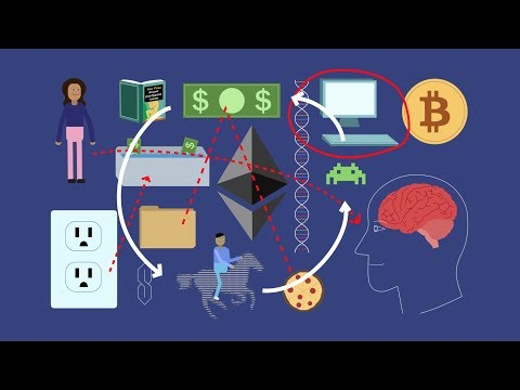 Bitcoin As Explained by AI