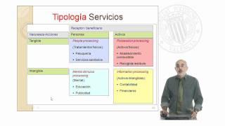 ¿Qué son los servicios?