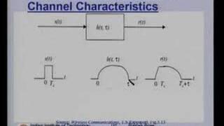 Lecture 19 - Mobile Radio Propagation II Contd